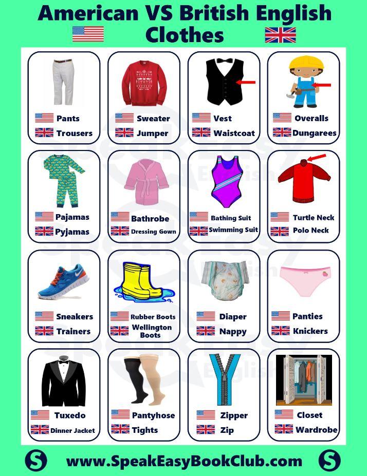 American vs British English Clothes