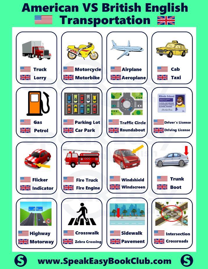 American vs British English Transportation