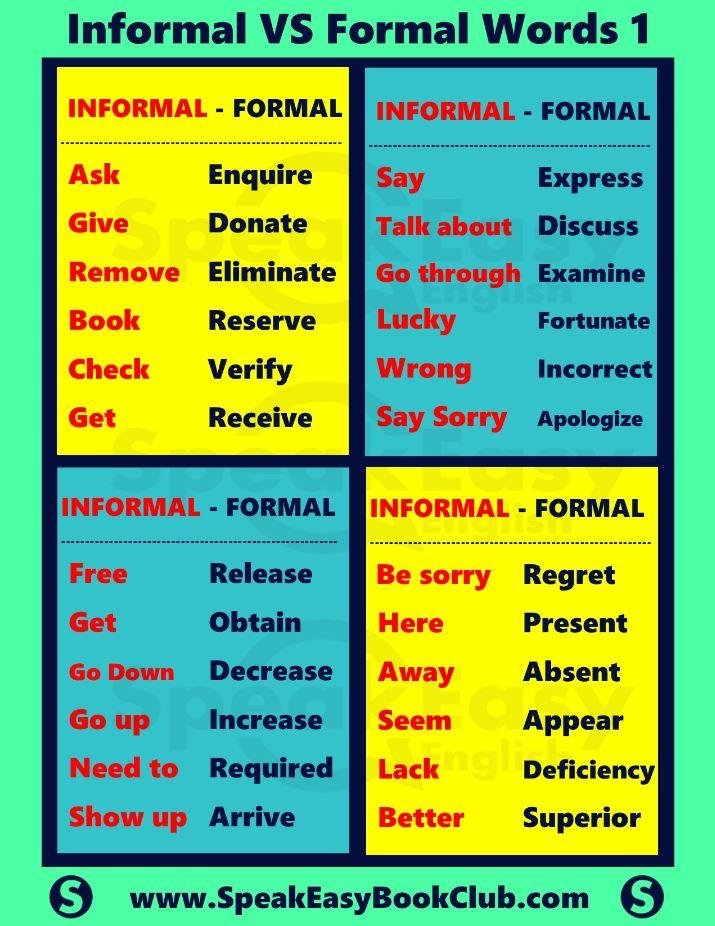Informal vs Formal Words 1