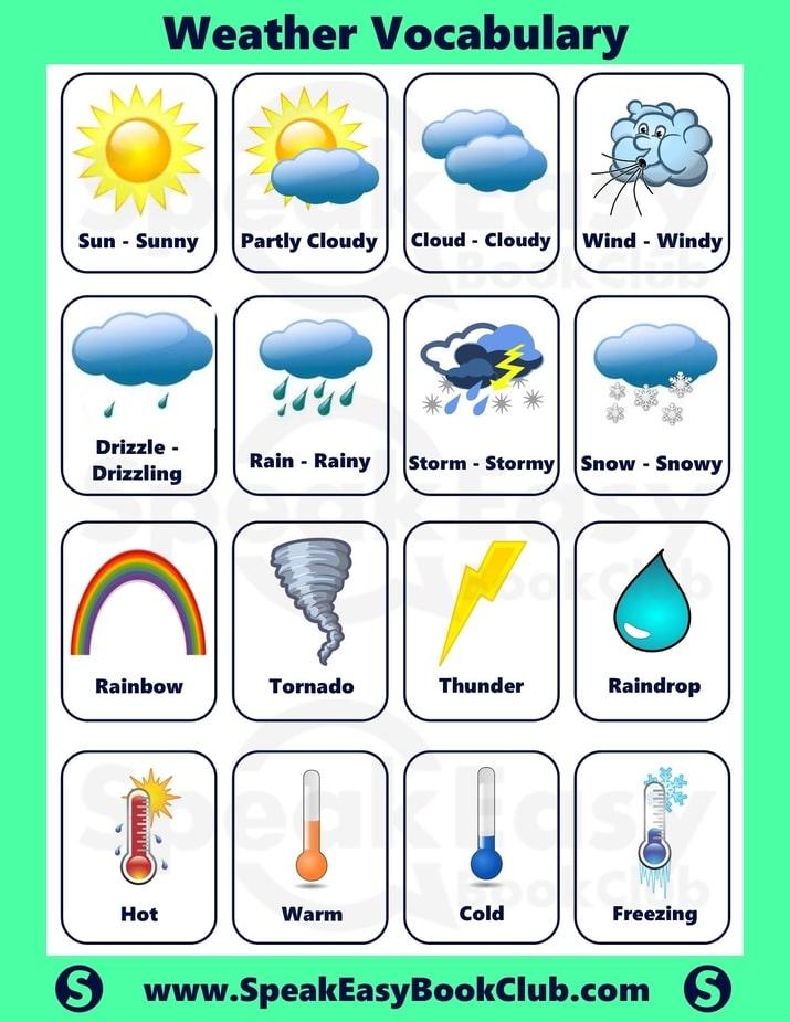 SpeakEasy - Weather Vocabulary